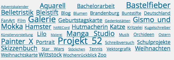 TagCloud meines Blogs